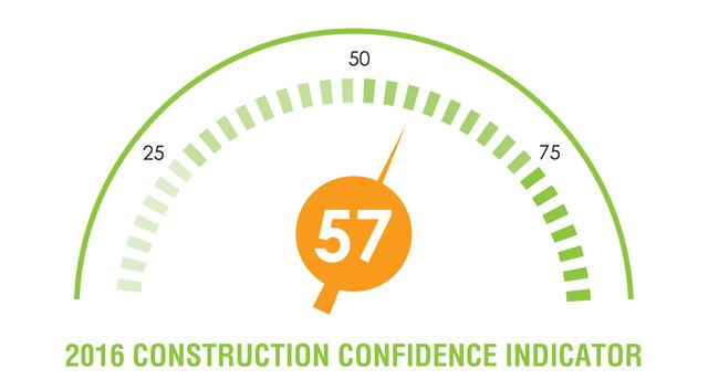 ConfidenceIND-01-M2-USML